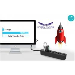 PC Kiegészítő - Kártyaolvasó és USB HUB 2.0